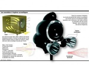 Renault Bass Reflex